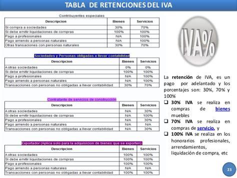 tabla para calculo de retencion imss al trabajador ejercicio 2016 tablas de retencion imss retencion de cuotas del 2016