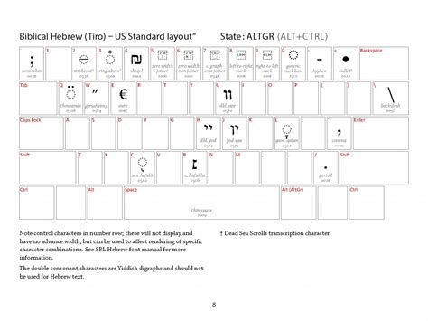 microsoft word hebrew keyboard layout typing hebrew the open siddur project