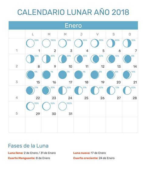 calendario lunar enero calendario 2018 related keywords enero calendario