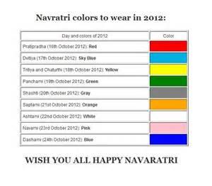navratri colors navratri colors to wear in 2012 coloring