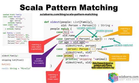 scala pattern matching warning 20 best scala images on pinterest coding mathematics
