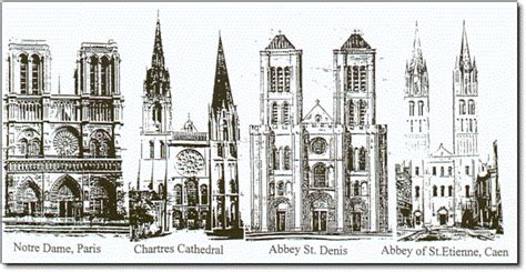 Castle Floor Plan by The Anatomy Of A Church Part 2