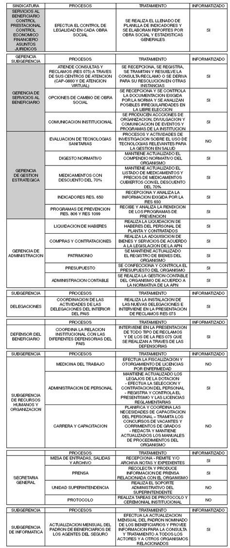 ministerio de salud aranceles sssaludgovar infoleg ministerio de econom 237 a y finanzas p 250 blicas