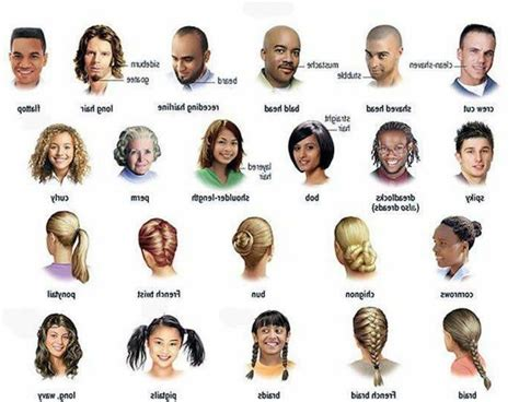 names of different haircuts names of hairstyles hairstyles