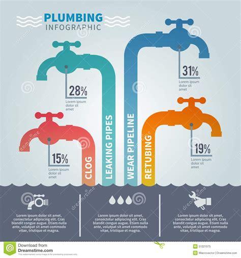 Plumbing Info Plumbing Infographic Set Stock Vector Image 51221975