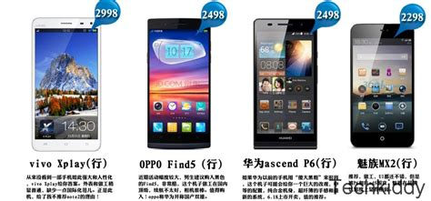 pictures and prices of huawei ascend p6 price leaked comes with price tag of 407