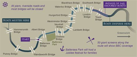 map of river thames bridges from where i am kuala lumpur queen elizabeth ii