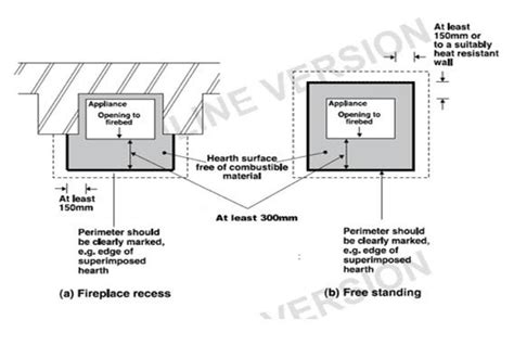 Fireplace Regulations Uk by Fireplace Hearths A Guide To Building Regulations