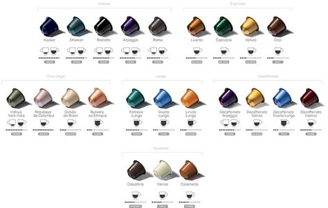 best nespresso flavors image gallery nespresso flavors