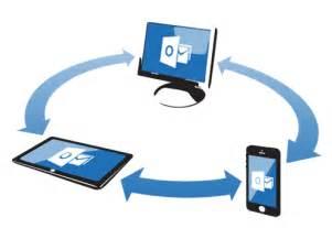 Office 365 Mail Kurulumu Emre Erbulmuş System Cloud Technologiesemre Erbulmuş