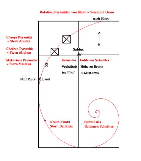 goldener schnitt englisch geometrie des menschen fibonacci spirale fibonacci sequenz