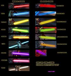 what do the colors lightsaber colors explained nino s corner