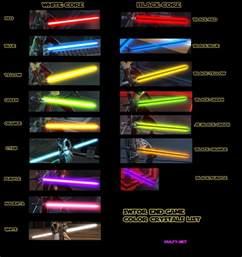 what does colour lightsaber colors explained nino s corner