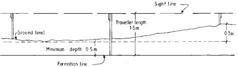 100 Floors Annex Level 8 L Sung - how to figure volume for a sloped concrete wall roof