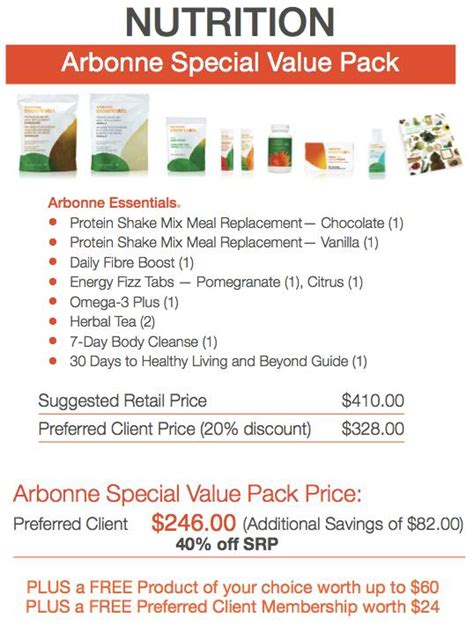 Arbonne 30 Day Detox Weight Loss by My Arbonne Transformation Challenge