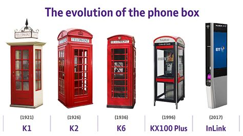 Bt Phone Book Lookup Free Superfast Wi Fi And Free Calls Find Out About Our Inlink Uk Units Bt