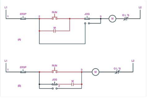 motor starter wiring diagram start stop impremedia net