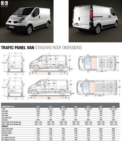 renault trafic dimensions renault trafic dimensions