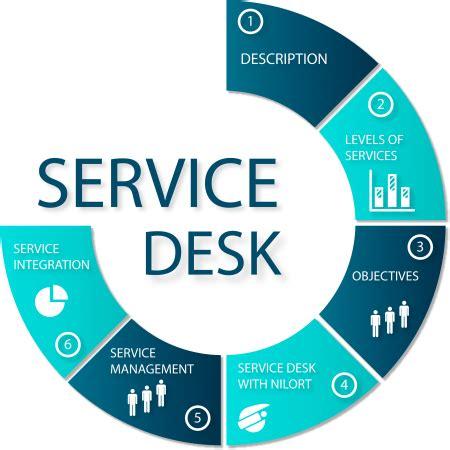 msu it services help desk service desk nilort it group