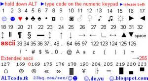 Alt Code Infinity Unicode Characters Symbols Skull Crossbones Snow