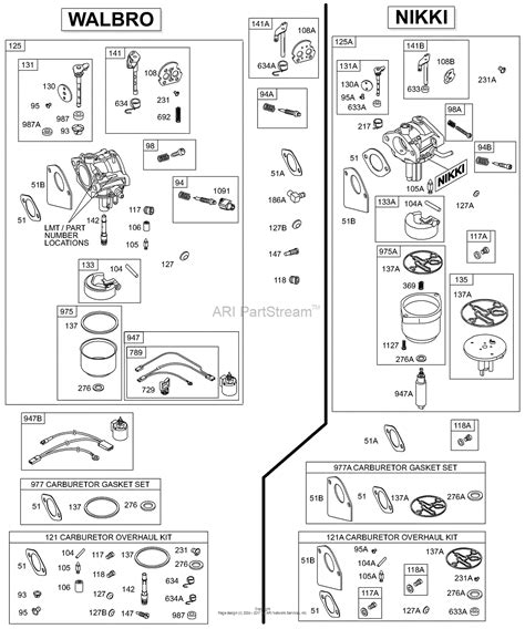 briggs and stratton carburetor parts diagram briggs and stratton 28p777 0641 a1 parts diagram for