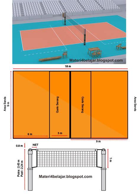 Antena Net Volly gambar dan ukuran lapangan bola voli standar nasional internasional materi belajar