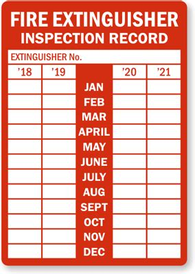Monthly Fire Extinguisher Inspection Record Label 2018 2021 Sku L 0395 18 Xv Mysafetysign Com Free Extinguisher Inspection Tags Template
