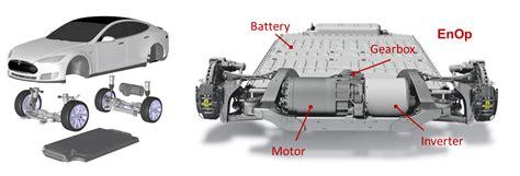 Tesla Electric Powertrain Electric Vehicles Enop