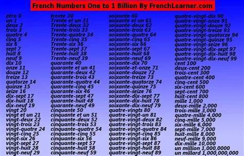 french numbers 1 100 free printable worksheet french numbers 1 100 free coloring pages