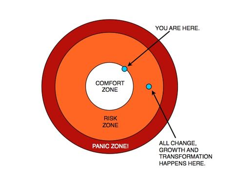 comfort zone com your comfort zone are you ready to move beyond