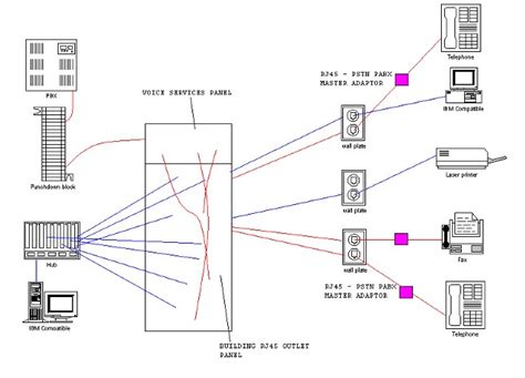 rj45 wiring diagram australia 29 wiring diagram images