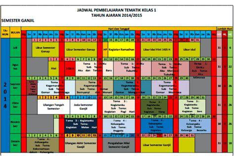 Buku Kerja Tematik Bahasa Indonesia Untuk Sekolah Dasar Kelas 1a jadwal pelajaran tematik kelas 1 kurikulum 2013
