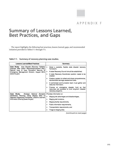 lessons learned best practices template appendix f summary of lessons learned best practices
