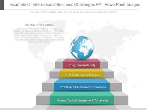 international business challenge new exle of international business challenges ppt
