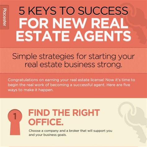 how to succeed as a real estate broker living in romania real estate success quotes quotesgram