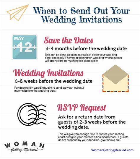 How Before Wedding To Send Invitations this is when you should send out your wedding invitations