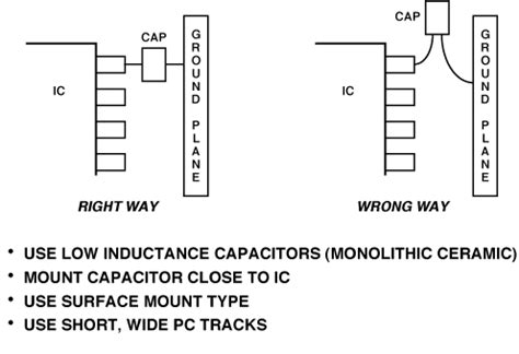 decoupling capacitor inductance adi ask the engineer 21