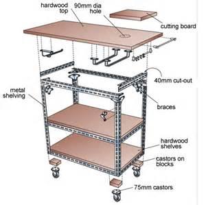 Kitchen Cabinet Insert home dzine kitchen diy mobile kitchen island or workstation