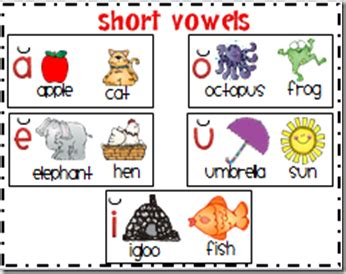printable vowels poster short vowels literacy ideas pinterest the shorts
