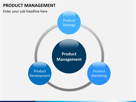 Product Management Powerpoint Template Sketchbubble Product Management Presentation Template
