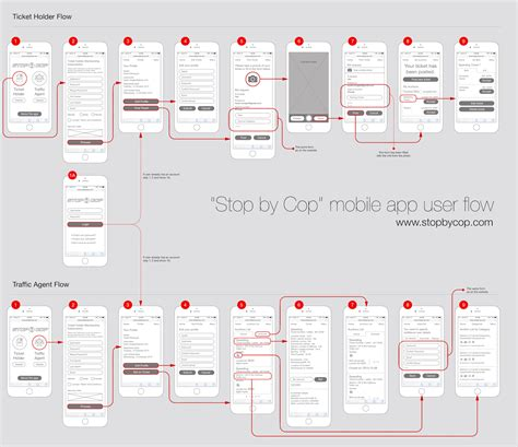 Mixed Reality User Flows A New Kind Of Template Prototypr App Flow Chart Template