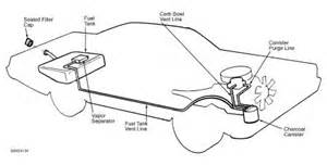 Ford F150 Evap Canister Location Where Is The Canister Vent Solenoid Located On A Mercury