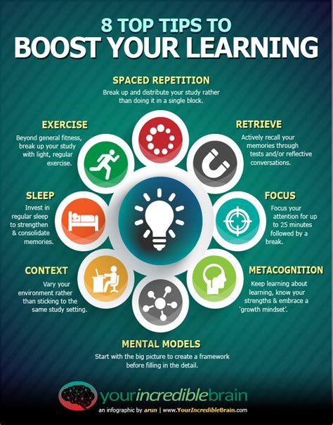 Home Design Consultant by Infographic 8 Top Tips To Boost Your Learning Learnnovators