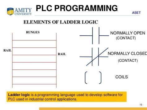 wiring diagram for omron cp1l plc omron plc basics espanol