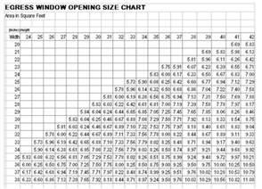 standard basement window sizes egress window size chart car interior design