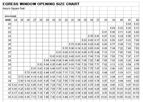 legal bedroom window size egress window size chart car interior design