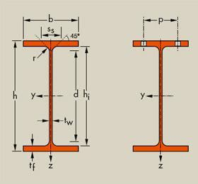 european steel section sizes wide flange beams hl beams european extra wide flange