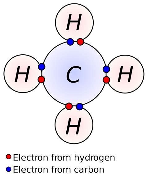 ionic and covalent bonding electron covalent bond wikipedia