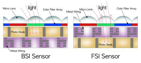 nikon electric fan wiring diagram images wiring diagram