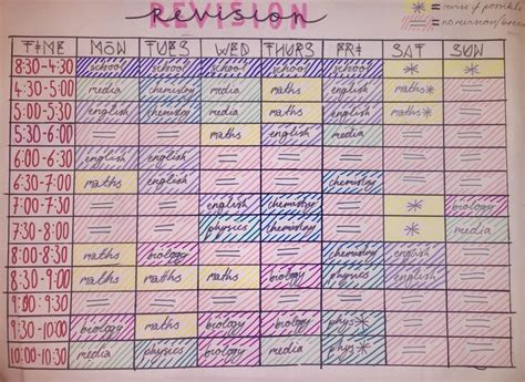 revision planner template revision timetable study tips school